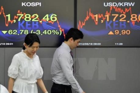 S&P: Rủi ro từ Trung Quốc có thể gây nguy hiểm cho kinh tế Hàn Quốc
