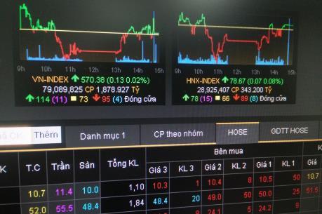 Diễn biến ảm đạm trên thị trường chứng khoán