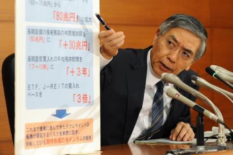 BOJ duy trì chính sách tiền tệ nới lỏng