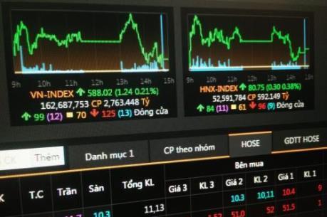 Sắc xanh phủ bóng thị trường