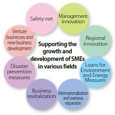 Tokyo hỗ trợ các SME xuất khẩu