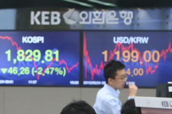 Nhà đầu tư chứng khoán bất an trước xu hướng rớt giá của dầu mỏ