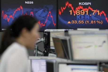 Nỗi lo về kinh tế toàn cầu khiến thị trường chứng khoán châu Á giảm điểm
