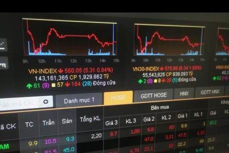 Bluechip chìm trong sắc đỏ, Vn-Index giảm hơn 5 điểm
