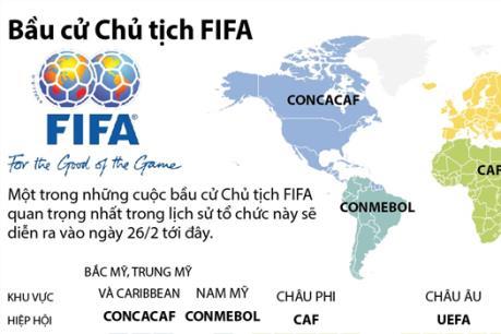 FIFA bầu chủ tịch mới sau một loạt bê bối tài chính