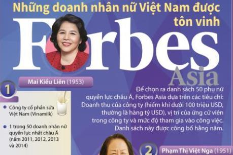 5 doanh nhân nữ Việt Nam được Forbes tôn vinh