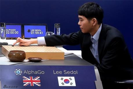 Kỳ thủ cờ vây Hàn Quốc nhận thất bại đầu tiên trước máy tính của Google