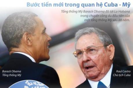 Bước tiến mới trong quan hệ Cuba - Mỹ