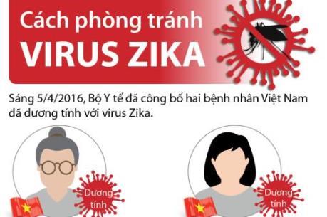 Cách phòng tránh virus Zika