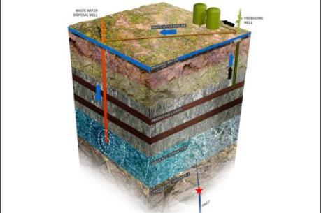 Khai thác thủy lực là nguyên nhân gây động đất ở miền Tây Canada?