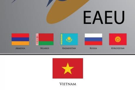 Belarus thông qua FTA giữa Liên minh Kinh tế Á-Âu với Việt Nam