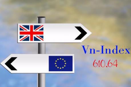 Chứng khoán sáng 24/6: Hiệu ứng Brexit, VN-Index giảm gần 22 điểm