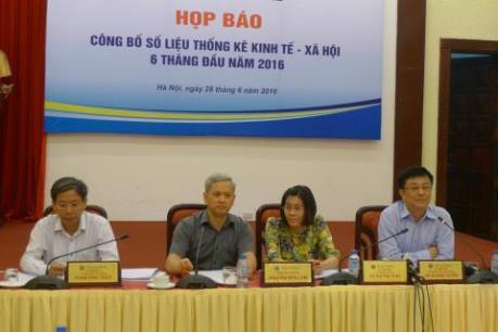 Kinh tế Việt Nam với sức ép 6 tháng cuối năm tăng trưởng 7,6%