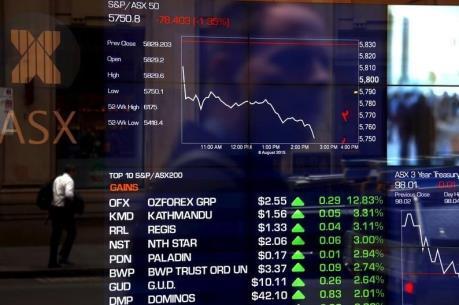 Sắc xanh bao phủ thị trường chứng khoán Á-Âu