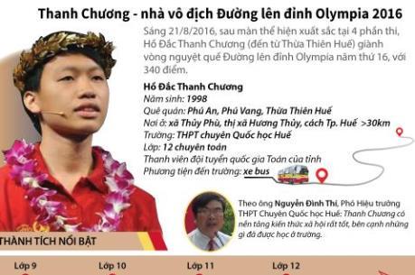 Nhìn lại bảng thành tích của nhà vô địch Đường lên đỉnh Olympia 2016 - Thanh Chương