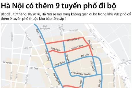 9 tuyến phố đi bộ mở rộng tại Hà Nội từ tháng 10/2016
