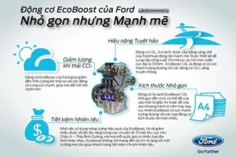 Ứng dụng các công nghệ ô tô thân thiện với môi trường