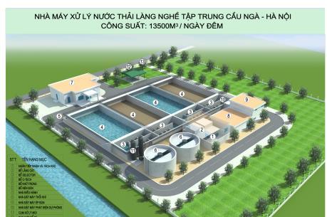 Hà Nội khánh thành Nhà máy xử lý nước thải làng nghề Cầu Ngà