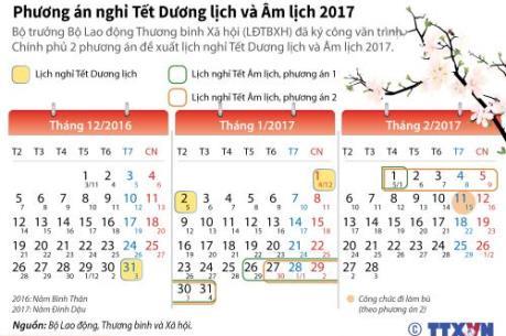 Phương án nghỉ Tết Dương lịch và Âm lịch Đinh Dậu 2017