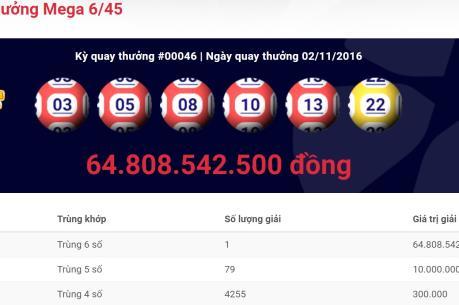 Thêm người trúng gần 65 tỷ đồng giải xổ số Mega 6/45 của Vietlott