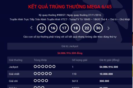 Vé trúng thưởng Jackpot hơn 54,8 tỷ đồng được phát hành tại TP. Hồ Chí Minh