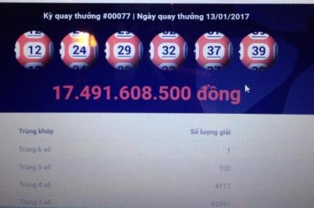 Thứ Sáu ngày 13 vẫn có người trúng giải Jackpot hơn 17 tỷ đồng