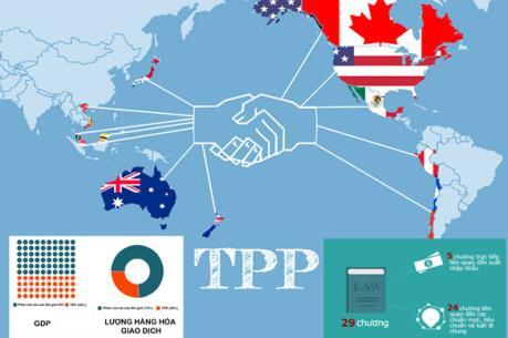 Australia và Nhật Bản cam kết thúc đẩy TPP