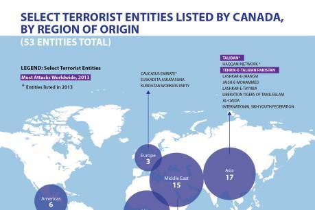 Canada ngăn chặn hơn 300 phần tử nguy hiểm nhập cảnh