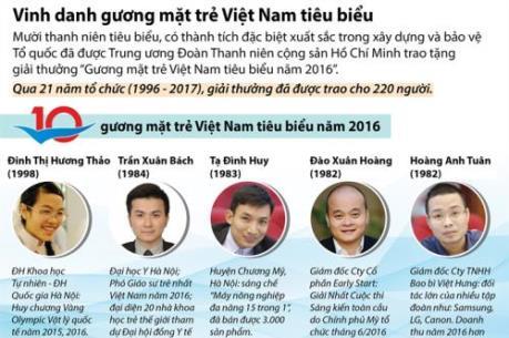 Thành tích nổi bật của 10 gương mặt trẻ Việt Nam tiêu biểu
