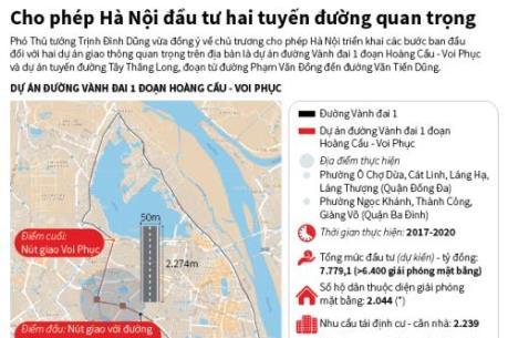 Cho phép Hà Nội đầu tư hai tuyến đường quan trọng