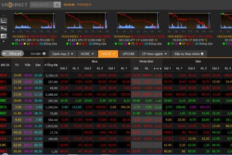 Rổ chỉ số HNX30  là công cụ để nhà đầu tư chọn lọc cổ phiếu