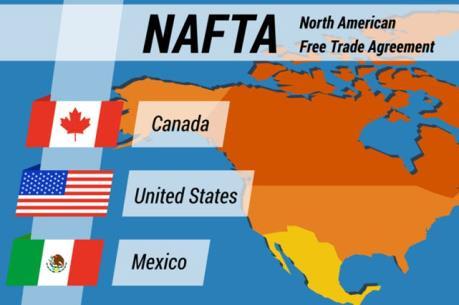 """Mexico và Canada """"vạch trần"""" chiến thuật giành lợi thế trong đàm phán NAFTA của Mỹ"""