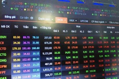 Phiên chiều 12/3: Cổ phiếu ngân hàng là trụ đỡ thị trường