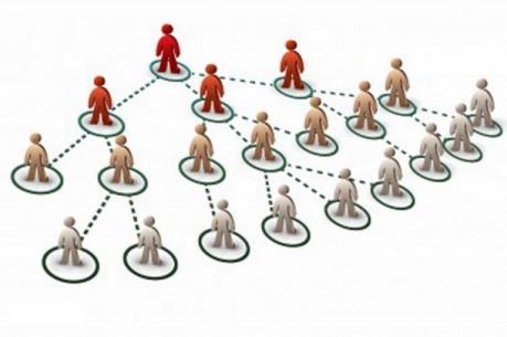 Xây dựng hành lang pháp lý quản lý hoạt động kinh doanh đa cấp