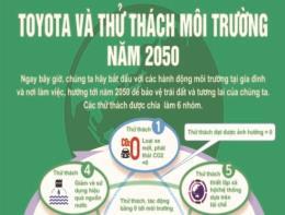 """Phát động """"Tháng môi trường Toyota 2017"""""""