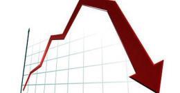 Chứng khoán chiều 19/9: Cổ phiếu đua nhau giảm, 2 sàn đỏ điểm