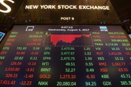 Kế hoạch giảm thuế của Mỹ nếu thất bại có thể kích hoạt làn sóng bán tháo cổ phiếu