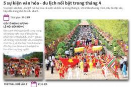 5 sự kiện văn hóa - du lịch nổi bật trong tháng 4