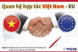 Hội thảo về Hiệp định thương mại tự do Việt Nam – EU tại Ba Lan