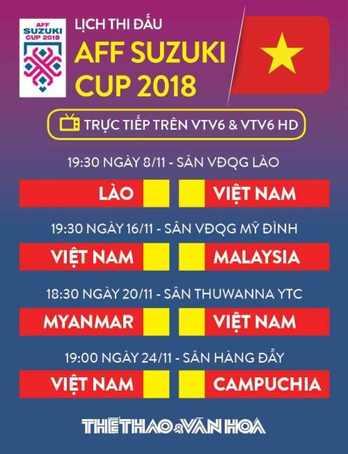 Lịch thi đấu và trực tiếp của đội tuyển Việt Nam tại AFF Cup 2018. Nguồn:  thethaovanhoa.vn