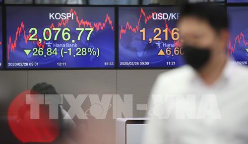 Thị trường chứng khoán châu Á biến động trái chiều trong phiên 7/10