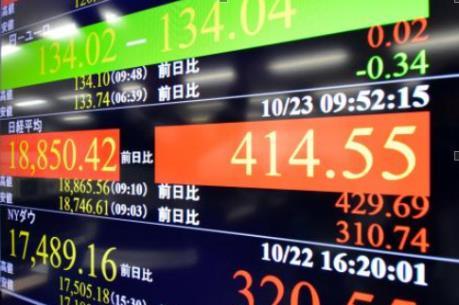 Chứng khoán châu Á ngày 20/4 tiếp tục giảm điểm