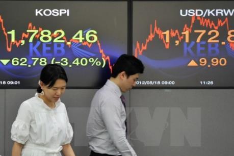 """Vốn ngoại """"tháo chạy"""" khỏi các thị trường tài chính Hàn Quốc"""