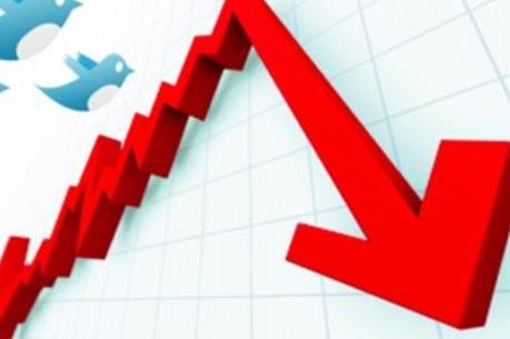 Cổ phiếu dầu khí quay đầu giảm, VN-Index sát mốc 571 điểm