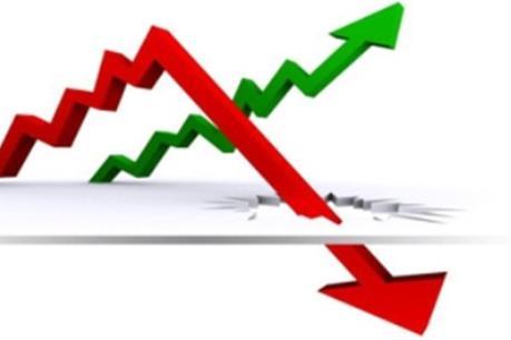 Chứng khoán chiều 13/9: VN-Index giảm nhẹ nhờ lực đỡ của VNM