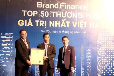 """Bảo Việt lọt """"Top 50 thương hiệu giá trị nhất Việt Nam 2016"""""""