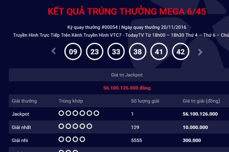 Tin mới: Lại có người trúng hơn 56 tỷ đồng giải xổ số Mega 6/45  của Vietlott