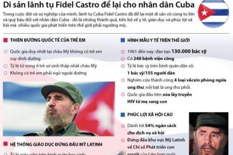Di sản lãnh tụ Fidel Castro để lại cho nhân dân Cuba