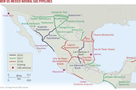 Khởi công xây dựng đường ống dẫn khí nối Mỹ và Mexico
