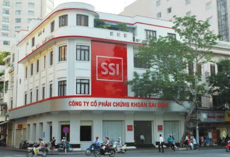 Hơn 800 tài khoản đã sẵn sàng giao dịch phái sinh tại SSI